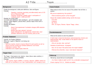 A3 Problem Solving Template
