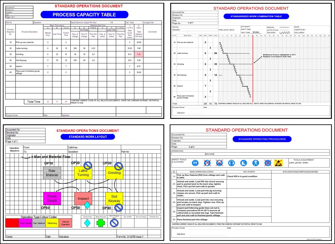 Standard Work Elements