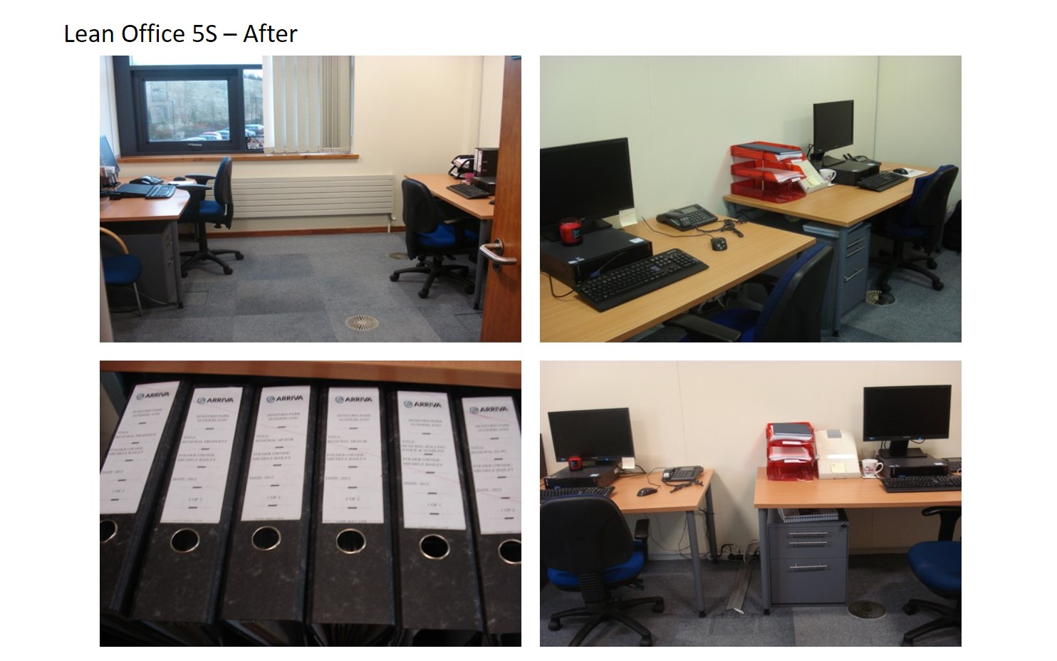Lean Office 5S - After 2