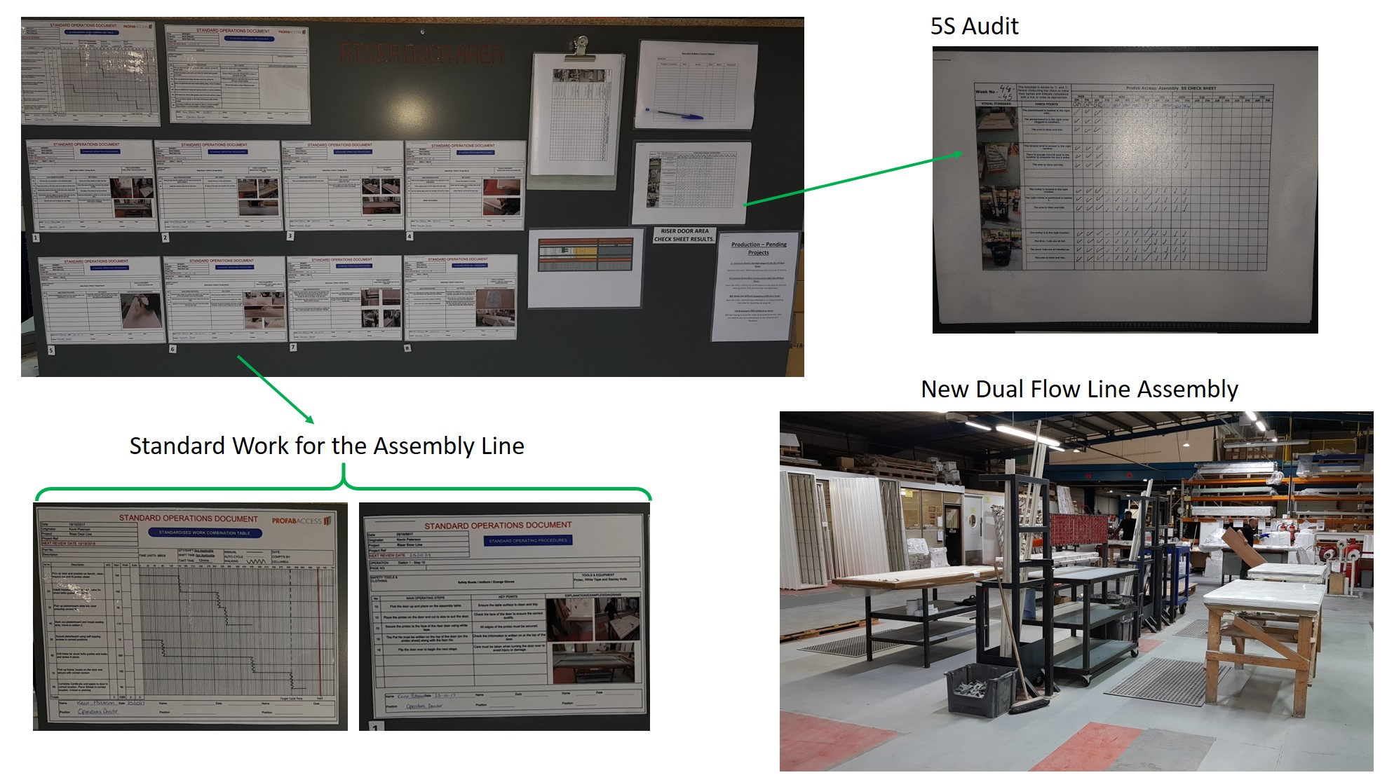 Optimising Layout & Flow To Match Customer Demand