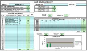 Line Balancing Manpower