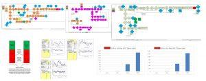 Sales Optimisation Analysis