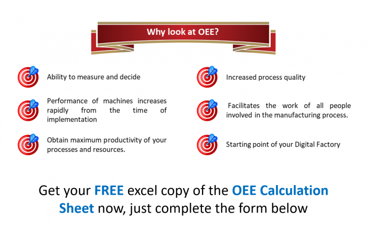 Benefits of OEE