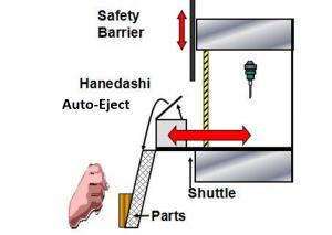 Hanedashi - Auto Eject