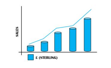 Growth, Sales & Marketing