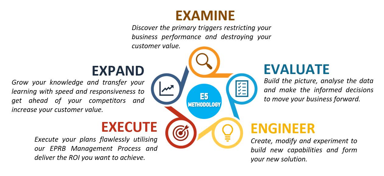 E5 Methodology